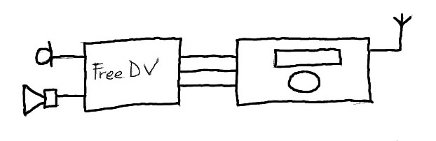 FreeDV blackbox